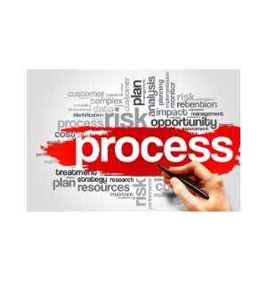 process - koncentracja na drodze do celu